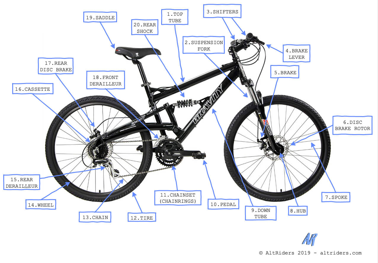 Best Beginners Mountain Bikes Buyer's Guide