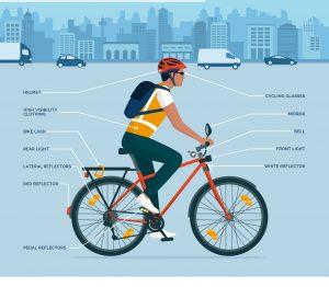 Bike equipment